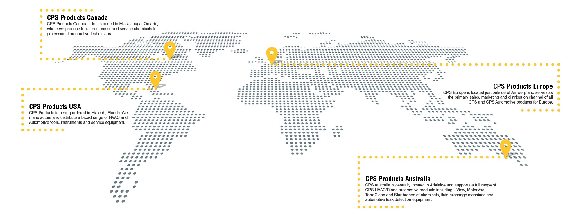 CPS Global Partners